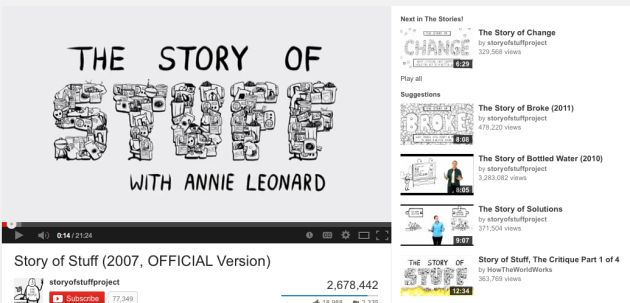The Story_Of_Stuff _ Annie Leonard