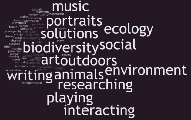 A tagcloud summing up Carol Keiter's interests and passions.