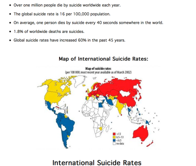 International suicide statistics