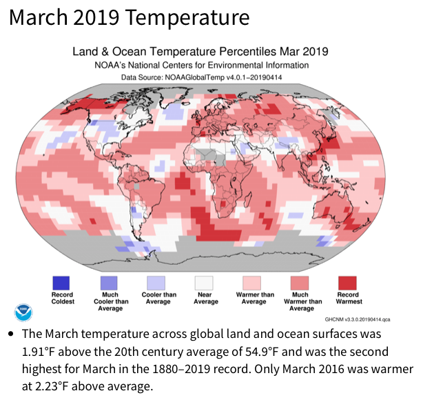 Assessing the global climate, March 2019
